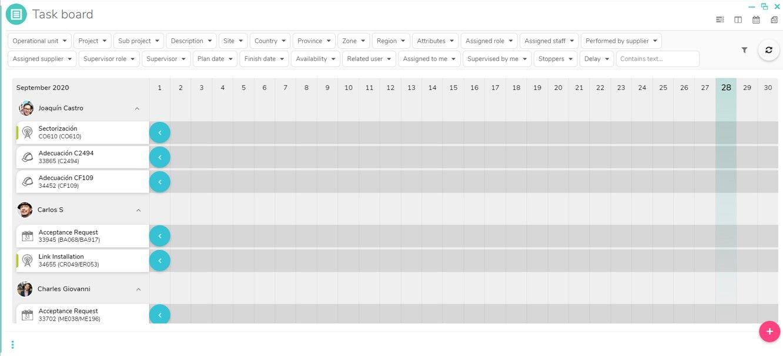 dashboard_vistas_time_line